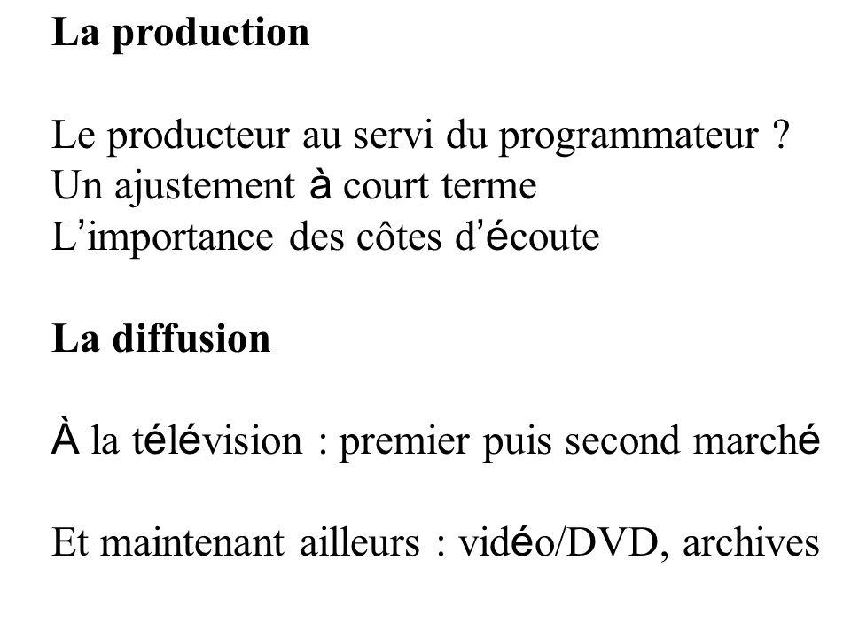 La production Le producteur au servi du programmateur Un ajustement à court terme. L'importance des côtes d'écoute.