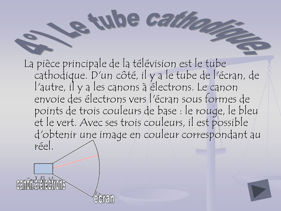 4°) Le tube cathodique.