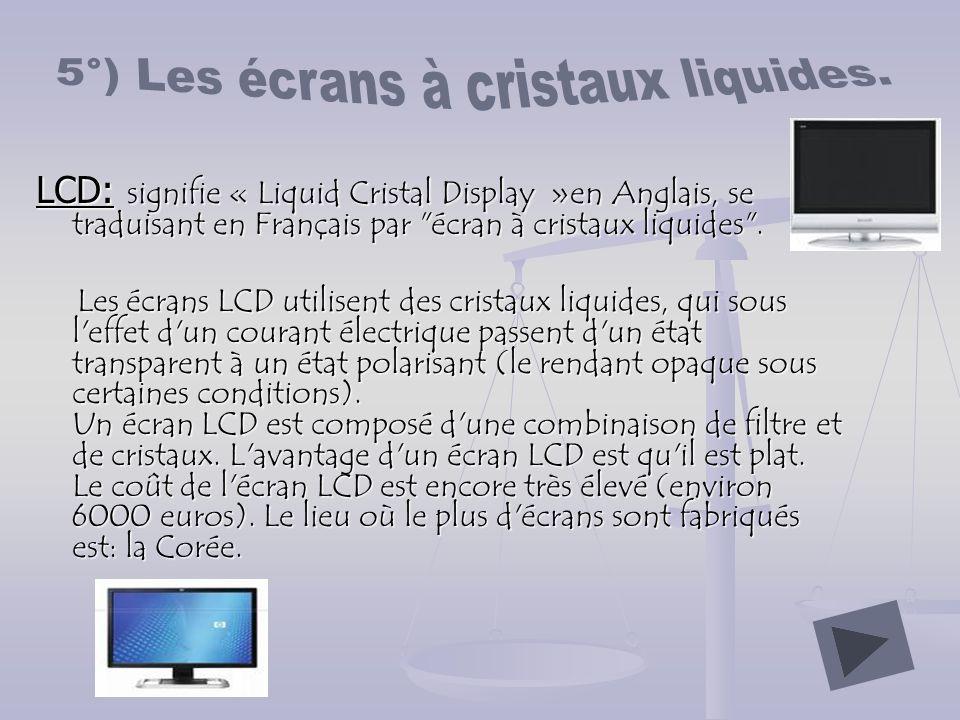 5°) Les écrans à cristaux liquides.