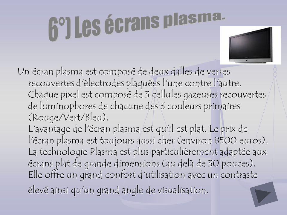6°) Les écrans plasma.