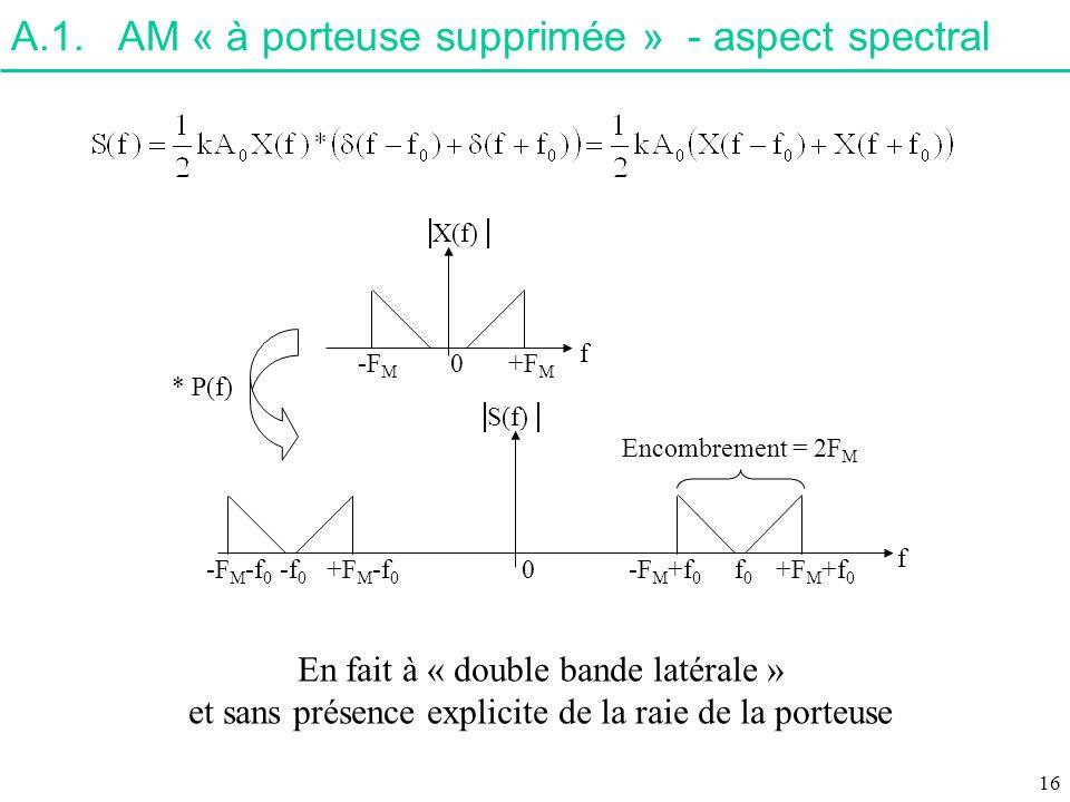 A.1. AM « à porteuse supprimée » - aspect spectral
