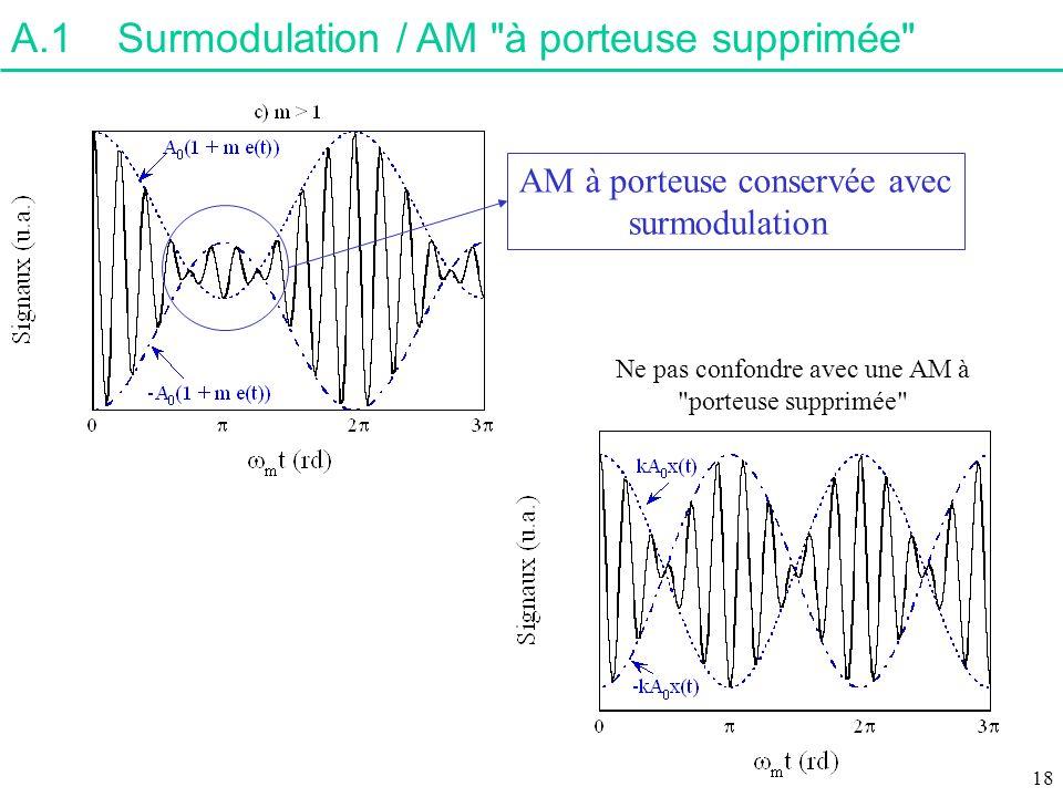 A.1 Surmodulation / AM à porteuse supprimée