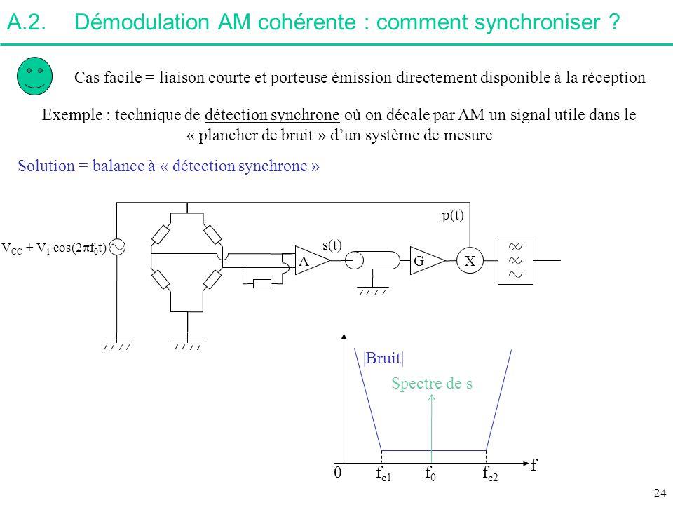Solution = balance à « détection synchrone »