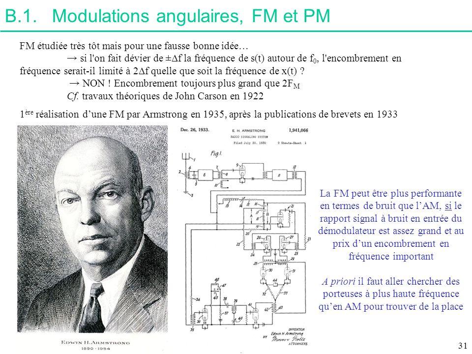 B.1. Modulations angulaires, FM et PM