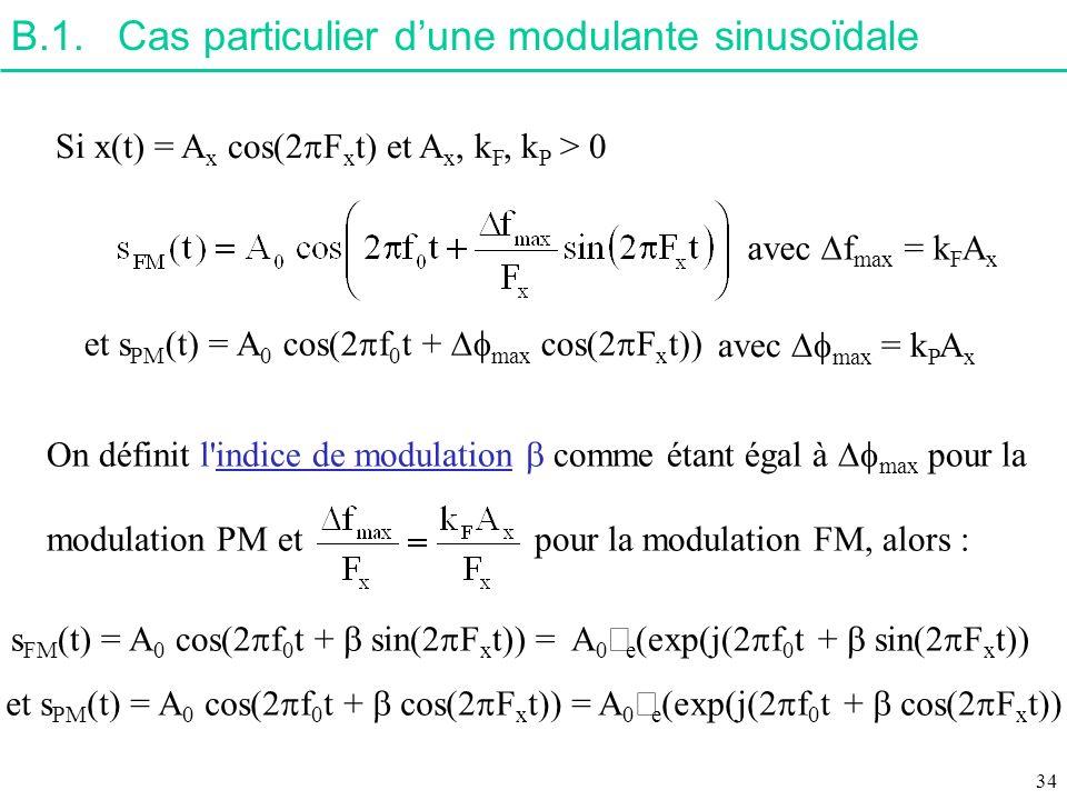 B.1. Cas particulier d'une modulante sinusoïdale