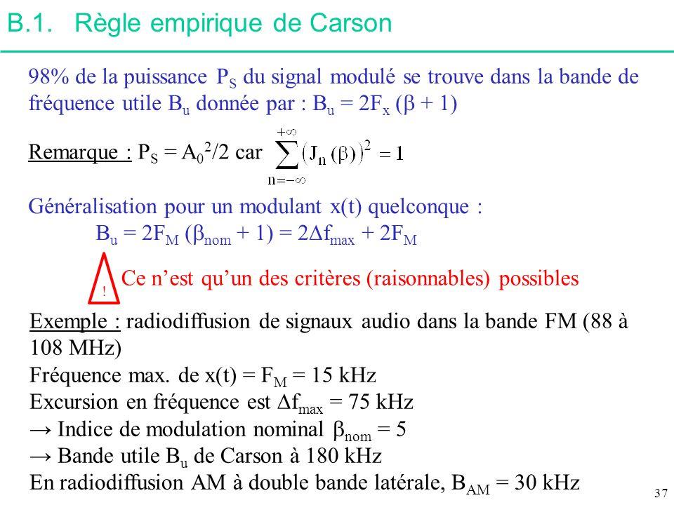B.1. Règle empirique de Carson