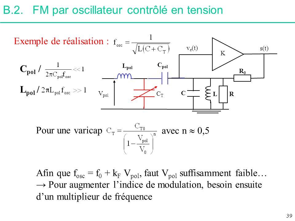 B.2. FM par oscillateur contrôlé en tension