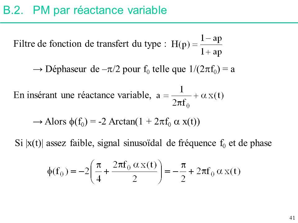 B.2. PM par réactance variable
