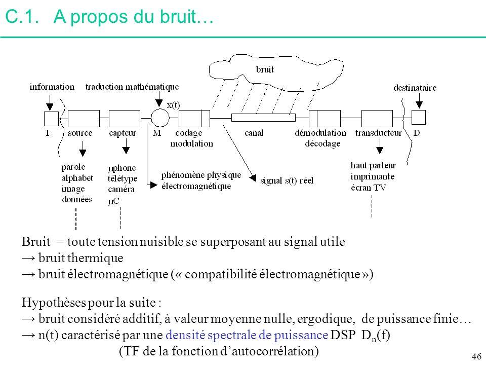 C.1. A propos du bruit… Bruit = toute tension nuisible se superposant au signal utile. → bruit thermique.