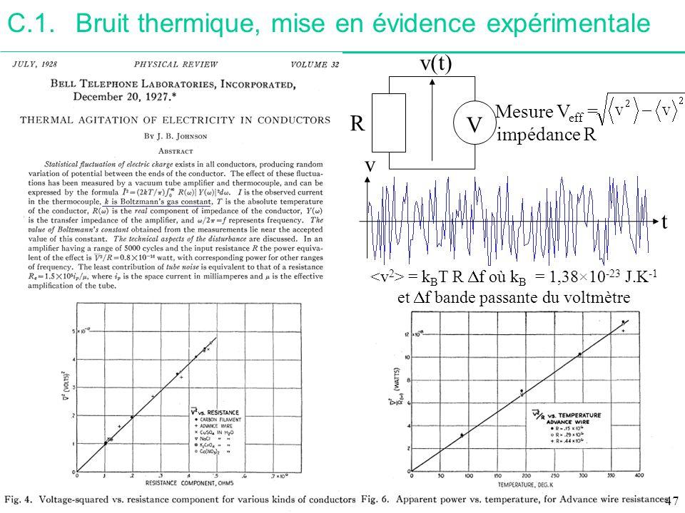 C.1. Bruit thermique, mise en évidence expérimentale