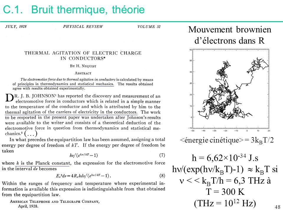 C.1. Bruit thermique, théorie