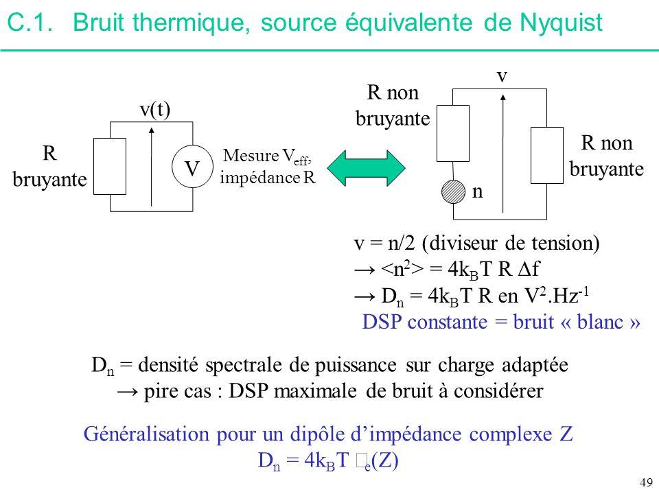 C.1. Bruit thermique, source équivalente de Nyquist