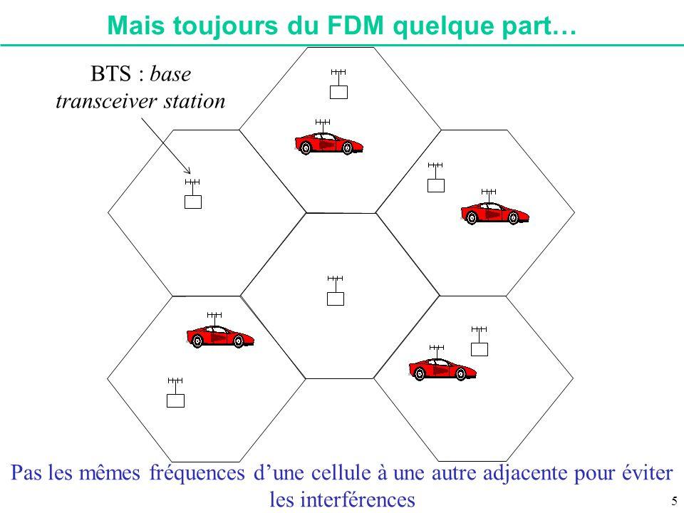 Mais toujours du FDM quelque part…