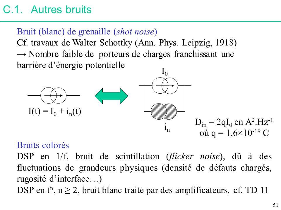 C.1. Autres bruits Bruit (blanc) de grenaille (shot noise)
