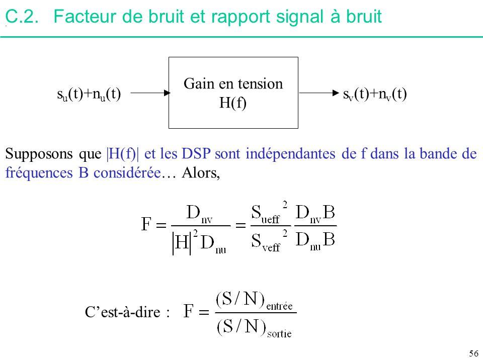 C.2. Facteur de bruit et rapport signal à bruit