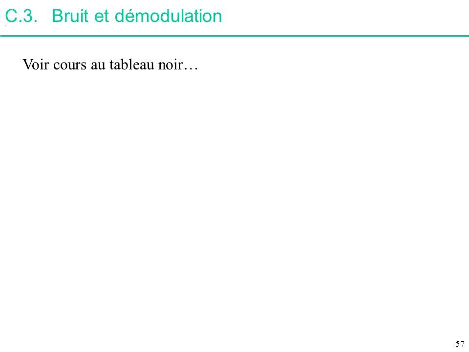 C.3. Bruit et démodulation