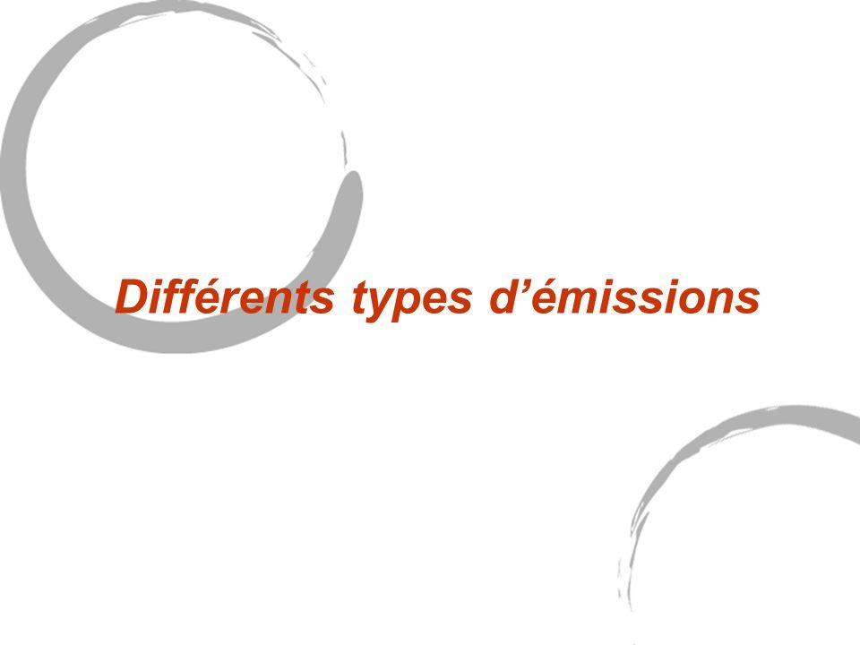 Différents types d'émissions