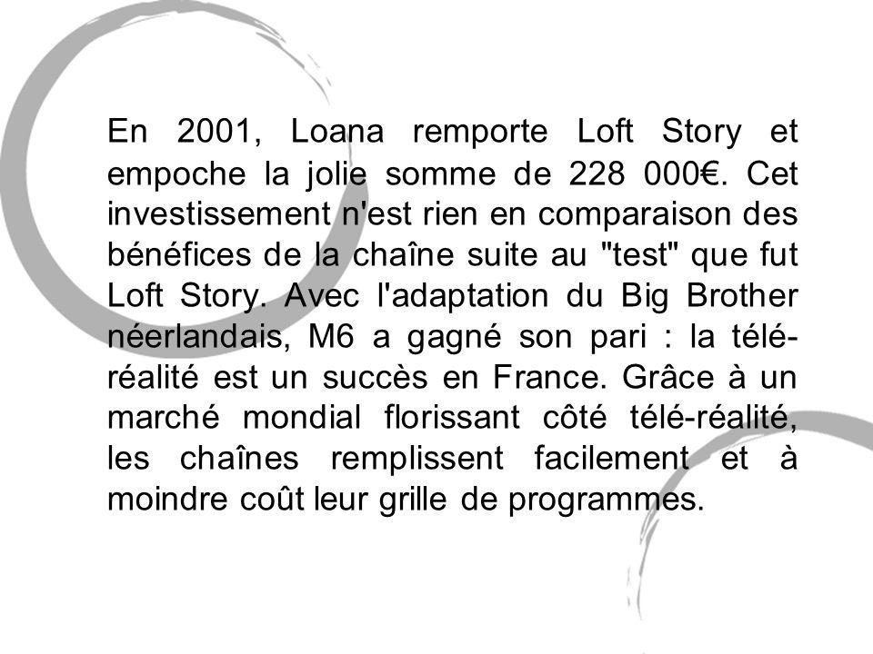 En 2001, Loana remporte Loft Story et empoche la jolie somme de 228 000€.