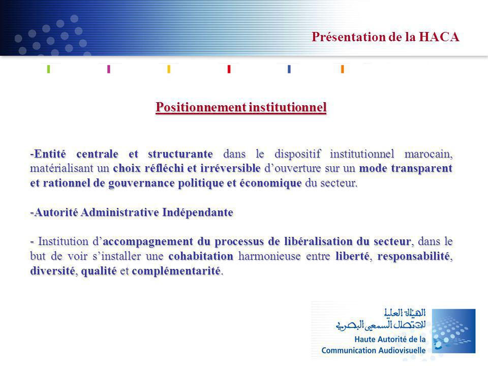Positionnement institutionnel