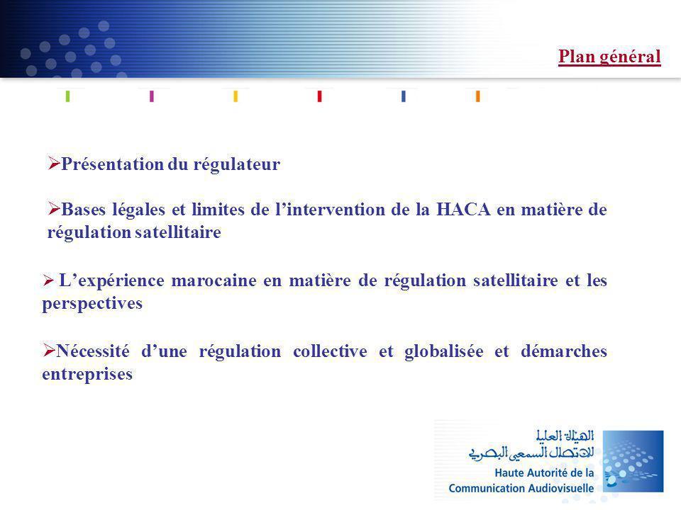 Présentation du régulateur