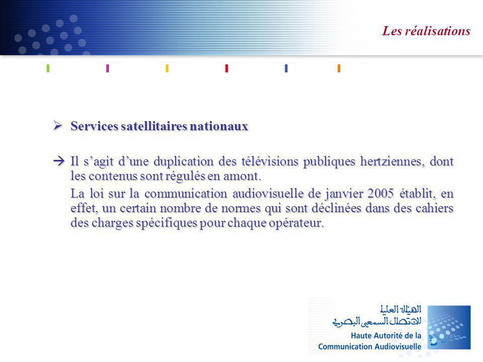 Les réalisations Services satellitaires nationaux.