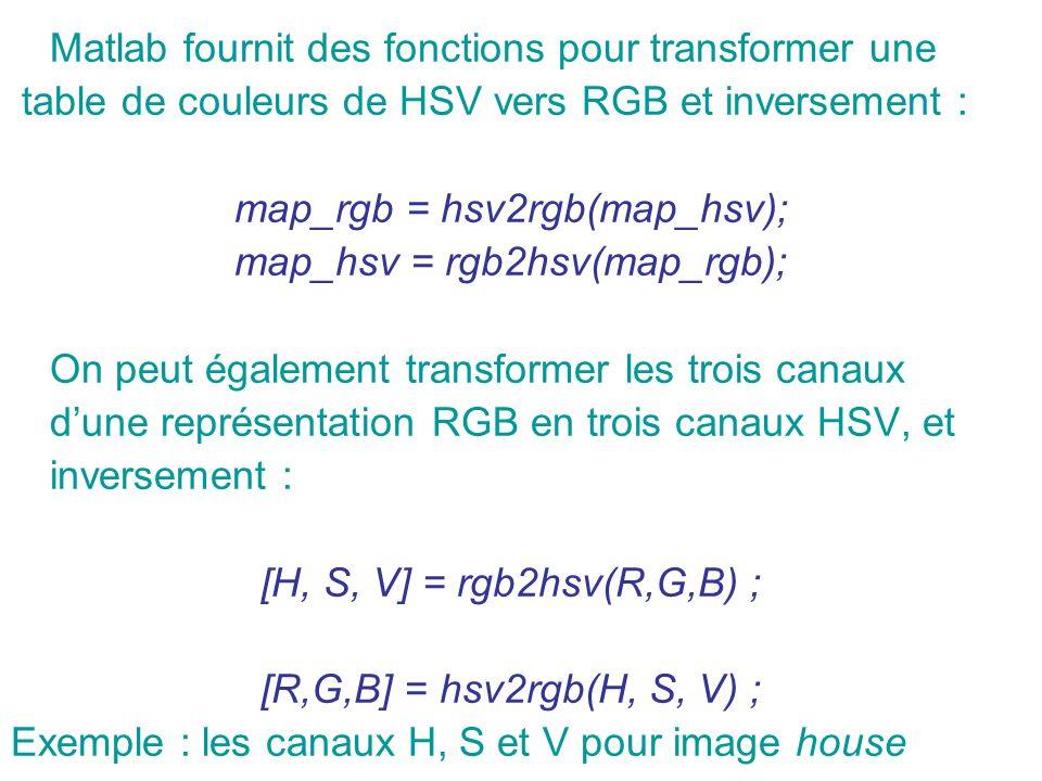 Matlab fournit des fonctions pour transformer une