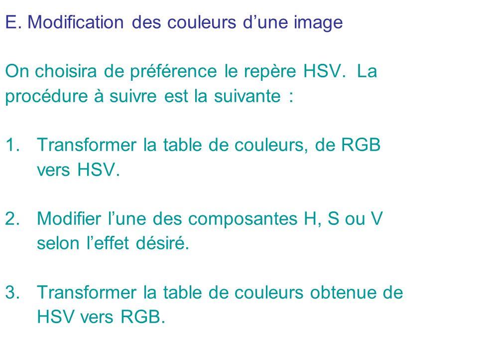 E. Modification des couleurs d'une image