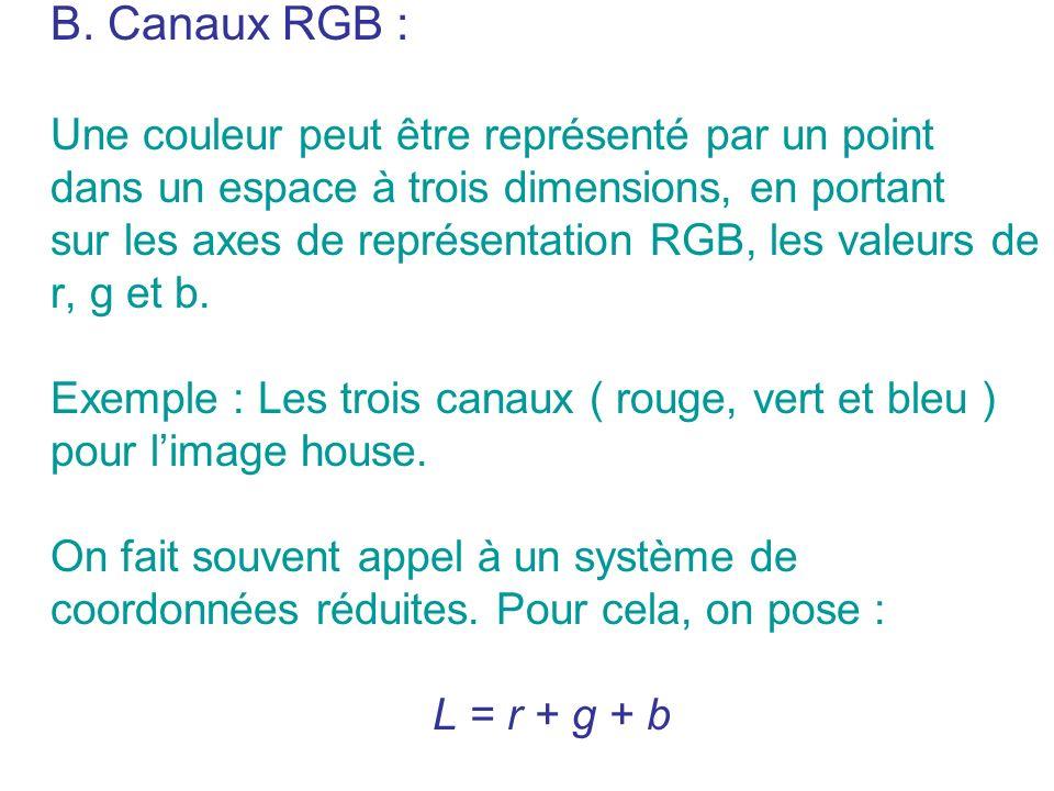 B. Canaux RGB : Une couleur peut être représenté par un point