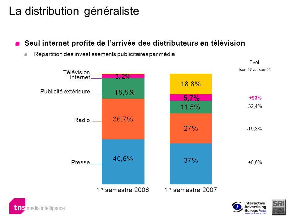 La distribution généraliste