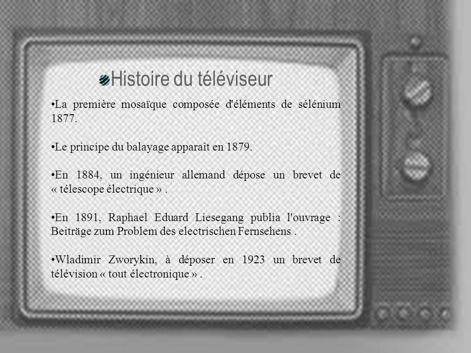 Histoire du téléviseur