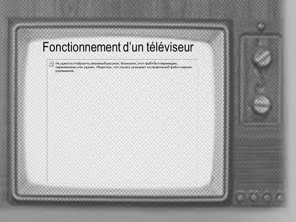 Fonctionnement d'un téléviseur