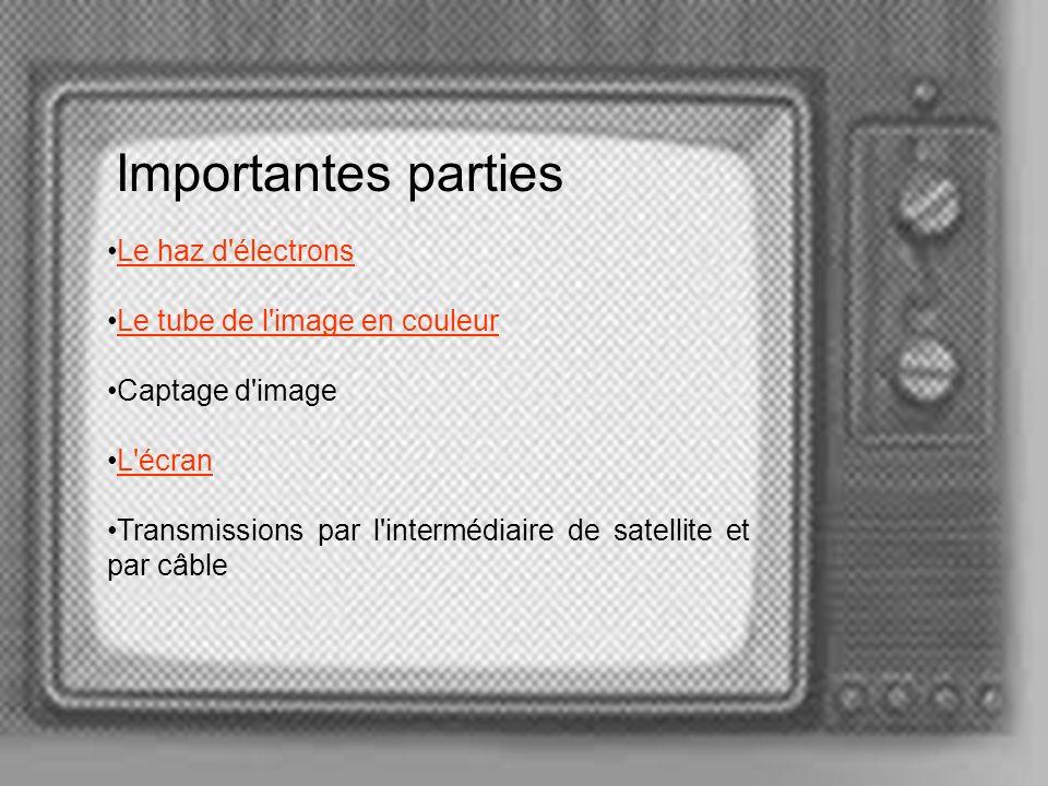 Importantes parties Le haz d électrons Le tube de l image en couleur