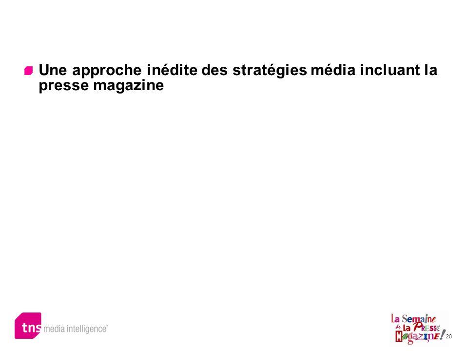 Une approche inédite des stratégies média incluant la presse magazine