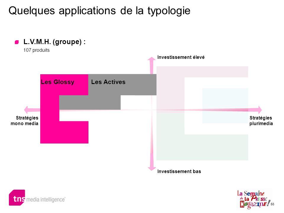 Quelques applications de la typologie