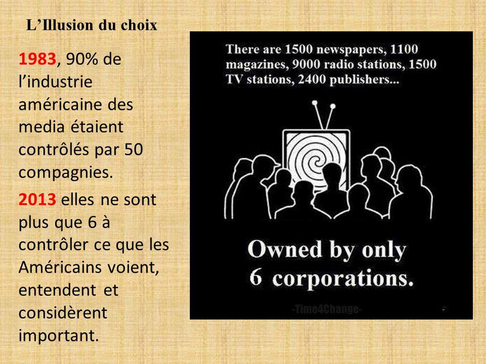 L'Illusion du choix 1983, 90% de l'industrie américaine des media étaient contrôlés par 50 compagnies.