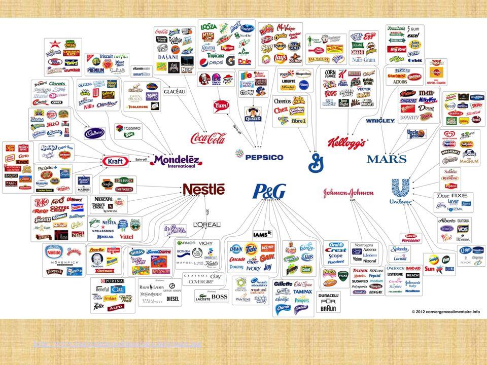 Lien à l'article http://convergencealimentaire.info/ http://www.convergencealimentaire.info/map.jpg