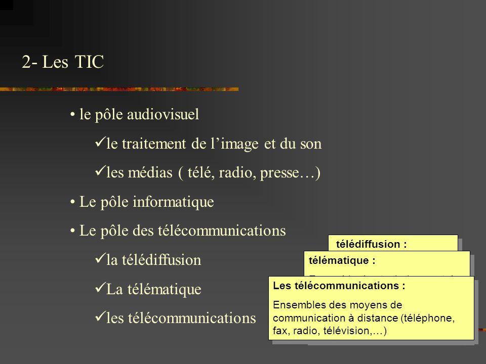 2- Les TIC le pôle audiovisuel le traitement de l'image et du son