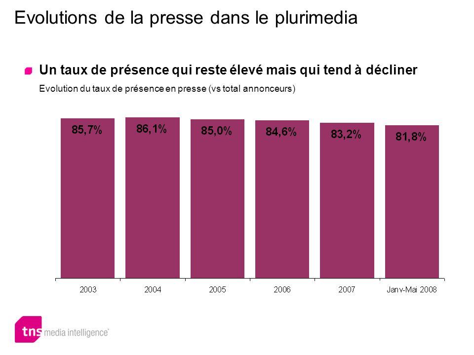 Evolutions de la presse dans le plurimedia