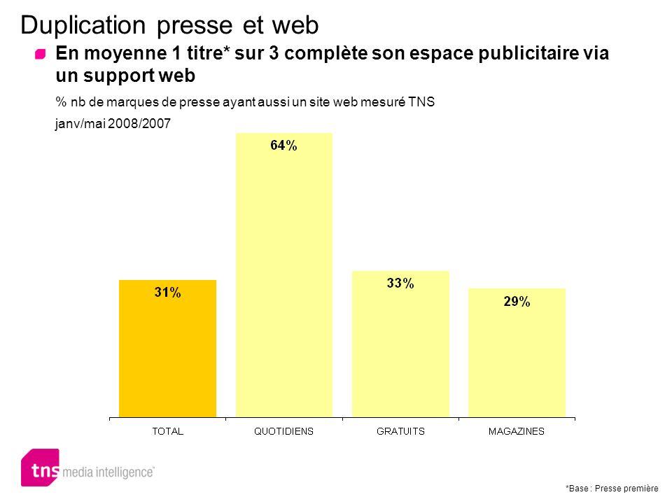 Duplication presse et web