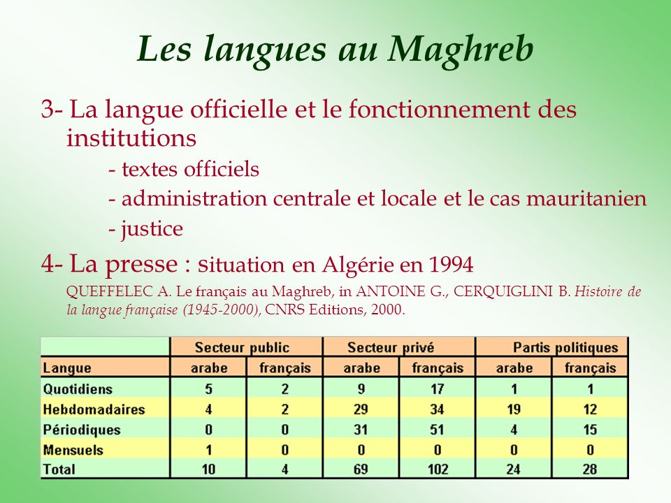 Les langues au Maghreb 3- La langue officielle et le fonctionnement des institutions. - textes officiels.