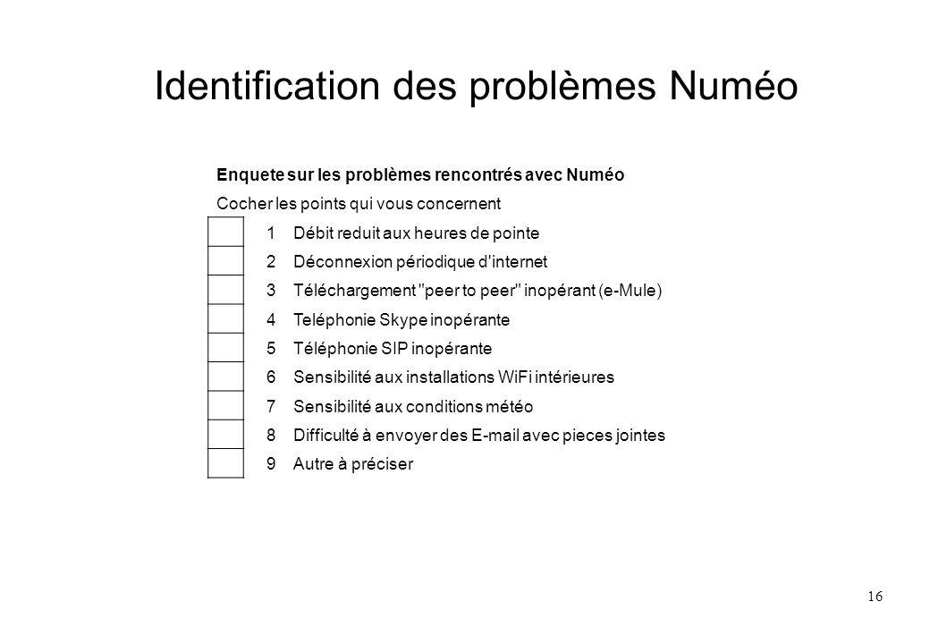 Identification des problèmes Numéo