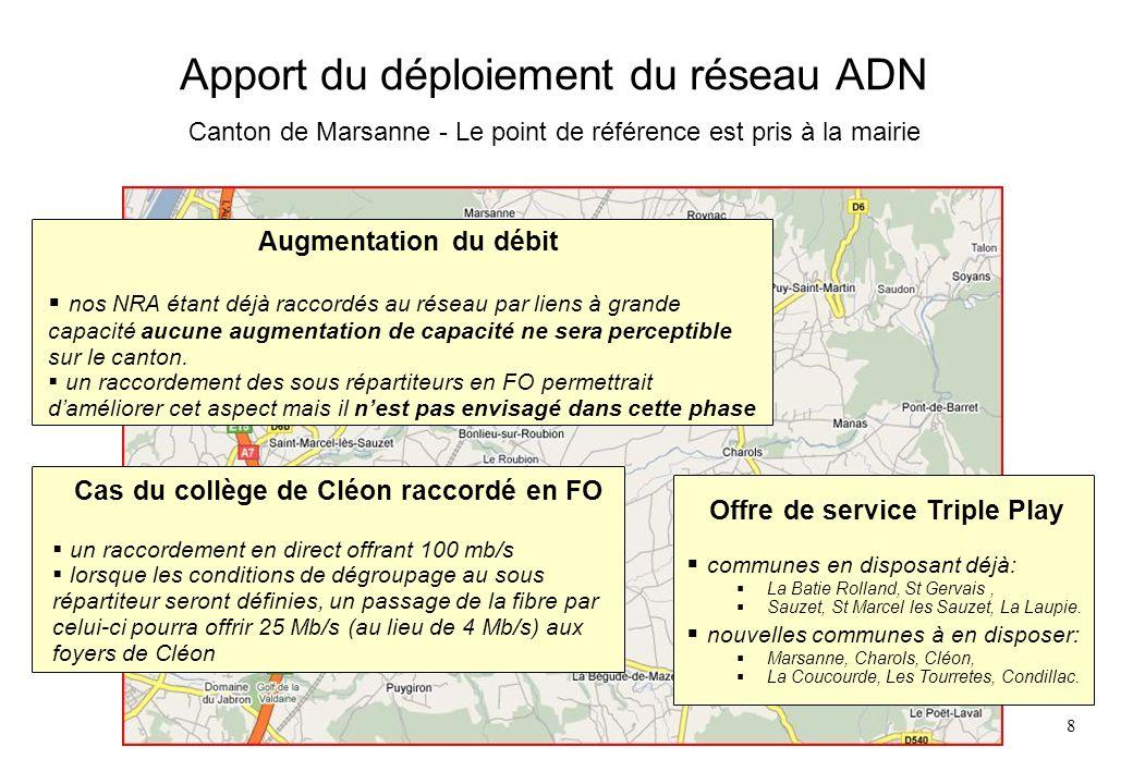 Cas du collège de Cléon raccordé en FO Offre de service Triple Play