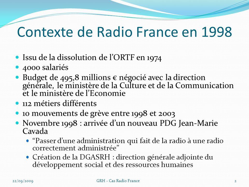Contexte de Radio France en 1998