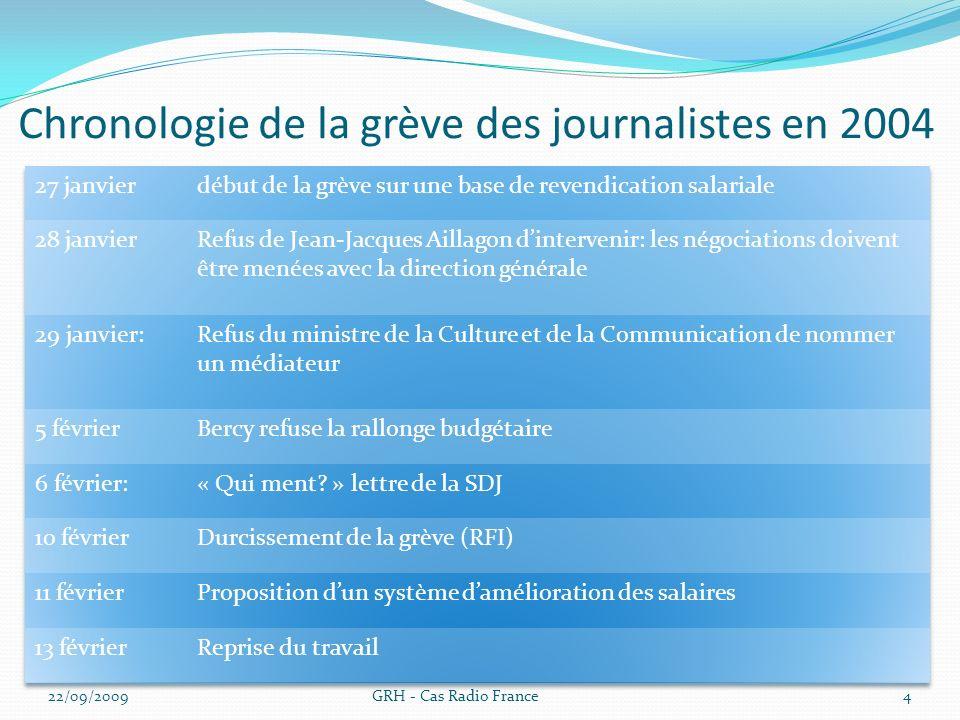 Chronologie de la grève des journalistes en 2004