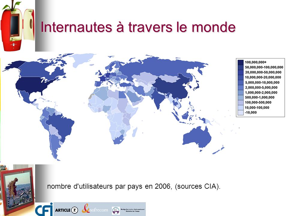 Internautes à travers le monde