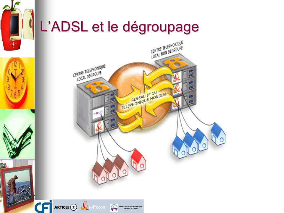 L'ADSL et le dégroupage