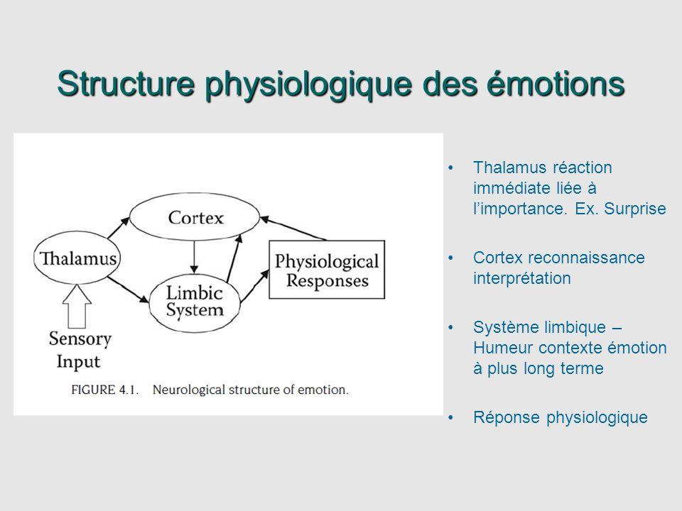 Structure physiologique des émotions