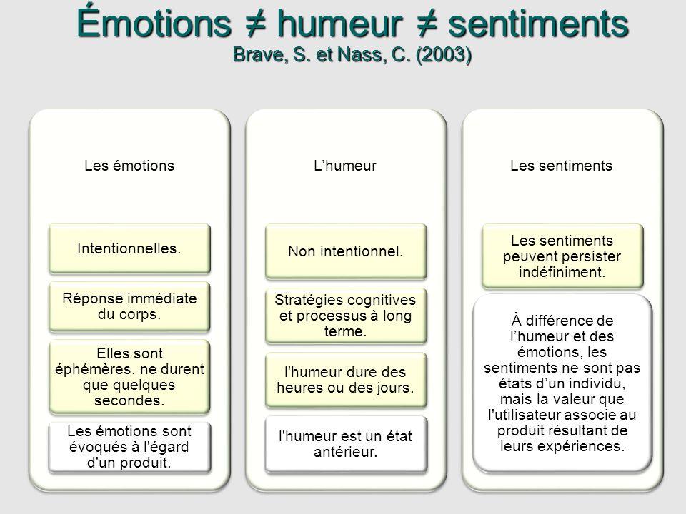 Émotions ≠ humeur ≠ sentiments Brave, S. et Nass, C. (2003)