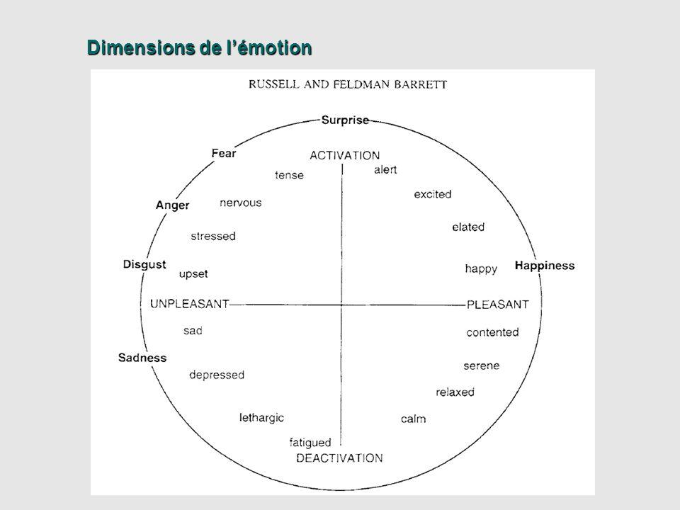 Dimensions de l'émotion