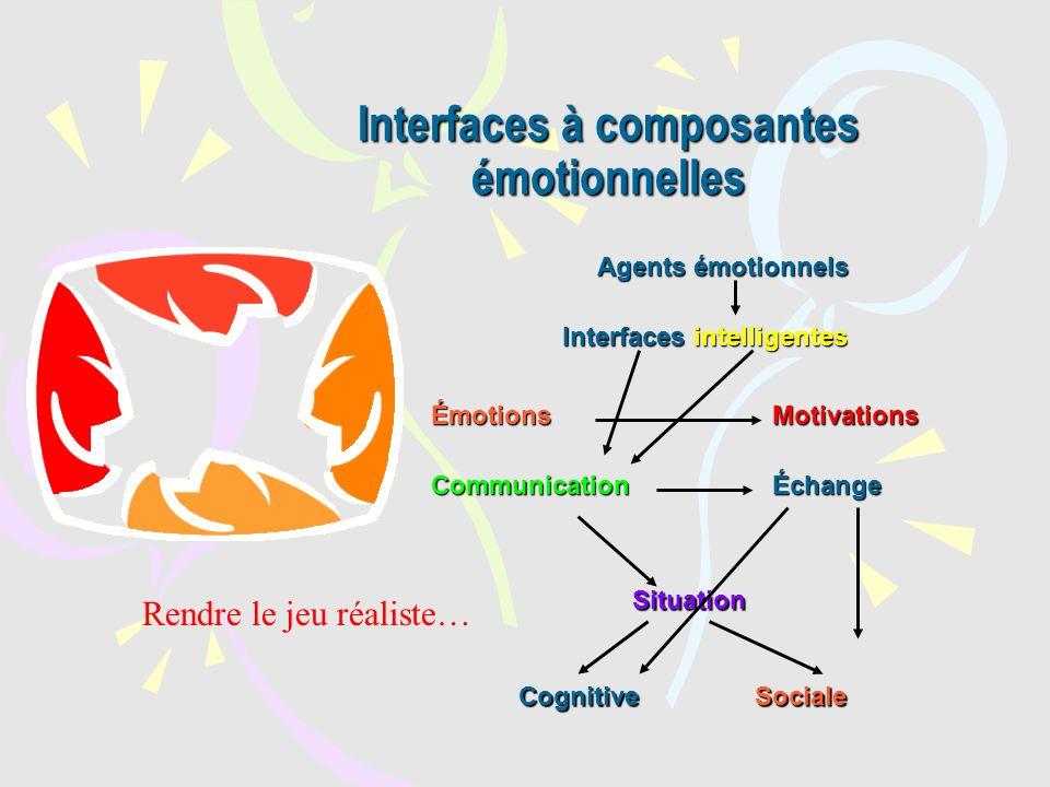 Interfaces à composantes émotionnelles